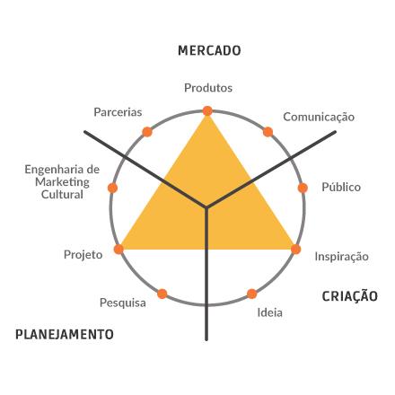 imagem_ciclo_curso_empreendedor2